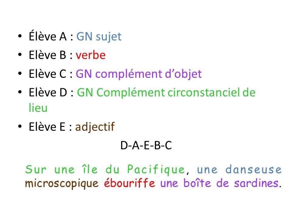 Élève A : GN sujet Elève B : verbe Elève C : GN complément dobjet Elève D : GN Complément circonstanciel de lieu Elève E : adjectif D-A-E-B-C Sur une