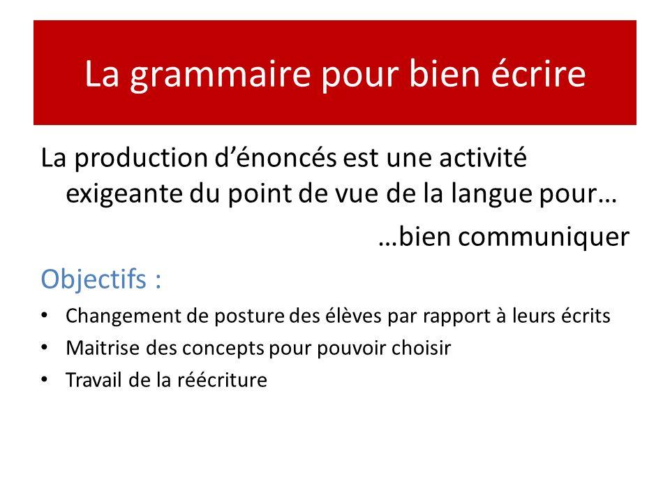 La grammaire pour bien écrire La production dénoncés est une activité exigeante du point de vue de la langue pour… …bien communiquer Objectifs : Chang