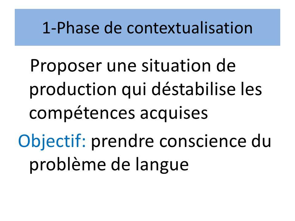 1-Phase de contextualisation Proposer une situation de production qui déstabilise les compétences acquises Objectif: prendre conscience du problème de