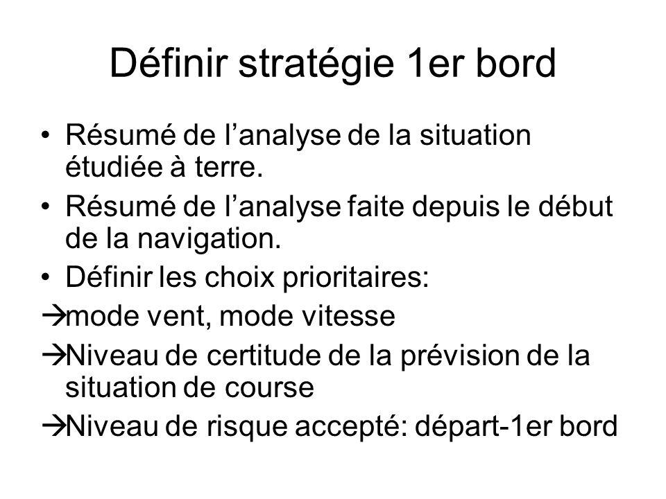 Définir stratégie 1er bord Résumé de lanalyse de la situation étudiée à terre. Résumé de lanalyse faite depuis le début de la navigation. Définir les
