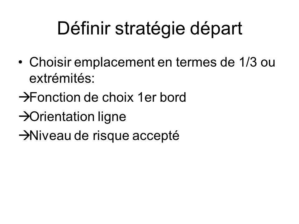 Définir stratégie départ Choisir emplacement en termes de 1/3 ou extrémités: Fonction de choix 1er bord Orientation ligne Niveau de risque accepté