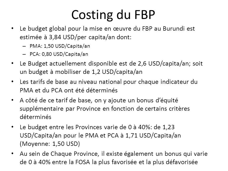 Costing du FBP Le budget global pour la mise en œuvre du FBP au Burundi est estimée à 3,84 USD/per capita/an dont: – PMA: 1,50 USD/Capita/an – PCA: 0,
