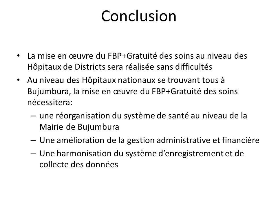 Conclusion La mise en œuvre du FBP+Gratuité des soins au niveau des Hôpitaux de Districts sera réalisée sans difficultés Au niveau des Hôpitaux nation