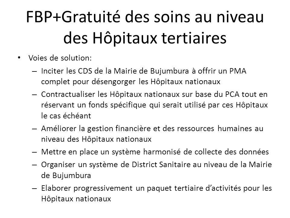 Costing du FBP Le budget global pour la mise en œuvre du FBP au Burundi est estimée à 3,84 USD/per capita/an dont: – PMA: 1,50 USD/Capita/an – PCA: 0,80 USD/Capita/an Le Budget actuellement disponible est de 2,6 USD/capita/an; soit un budget à mobiliser de 1,2 USD/capita/an Les tarifs de base au niveau national pour chaque indicateur du PMA et du PCA ont été déterminés A côté de ce tarif de base, on y ajoute un bonus déquité supplémentaire par Province en fonction de certains critères déterminés Le budget entre les Provinces varie de 0 à 40%: de 1,23 USD/Capita/an pour le PMA et PCA à 1,71 USD/Capita/an (Moyenne: 1,50 USD) Au sein de Chaque Province, il existe également un bonus qui varie de 0 à 40% entre la FOSA la plus favorisée et la plus défavorisée