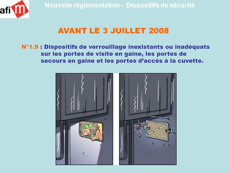 AVANT LE 3 JUILLET 2008 N°1.9 : Dispositifs de verrouillage inexistants ou inadéquats sur les portes de visite en gaine, les portes de secours en gain