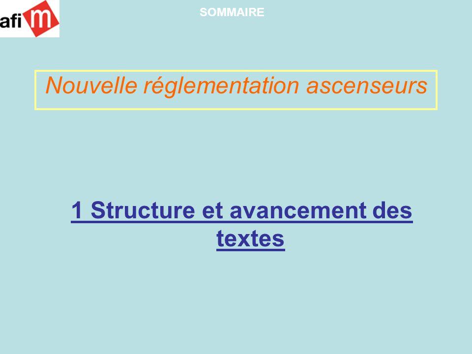 SOMMAIRE 1 Structure et avancement des textes Nouvelle réglementation ascenseurs