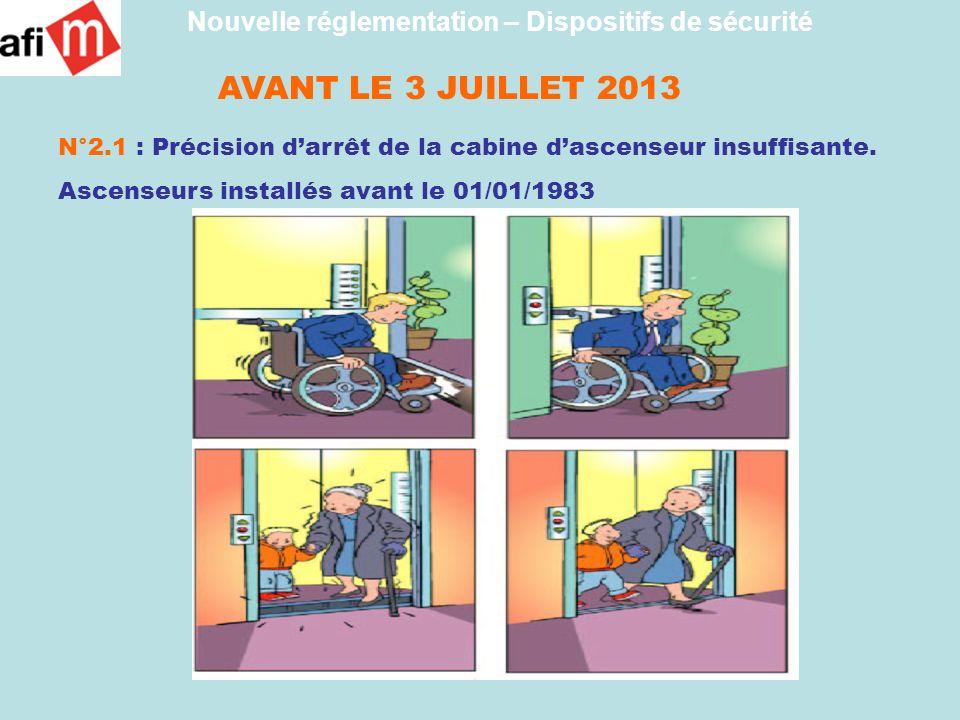 AVANT LE 3 JUILLET 2013 N°2.1 : Précision darrêt de la cabine dascenseur insuffisante. Ascenseurs installés avant le 01/01/1983 Nouvelle réglementatio