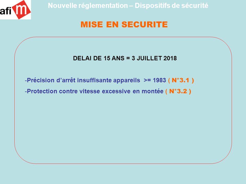 DELAI DE 15 ANS = 3 JUILLET 2018 -Précision darrêt insuffisante appareils >= 1983 ( N°3.1 ) -Protection contre vitesse excessive en montée ( N°3.2 ) M