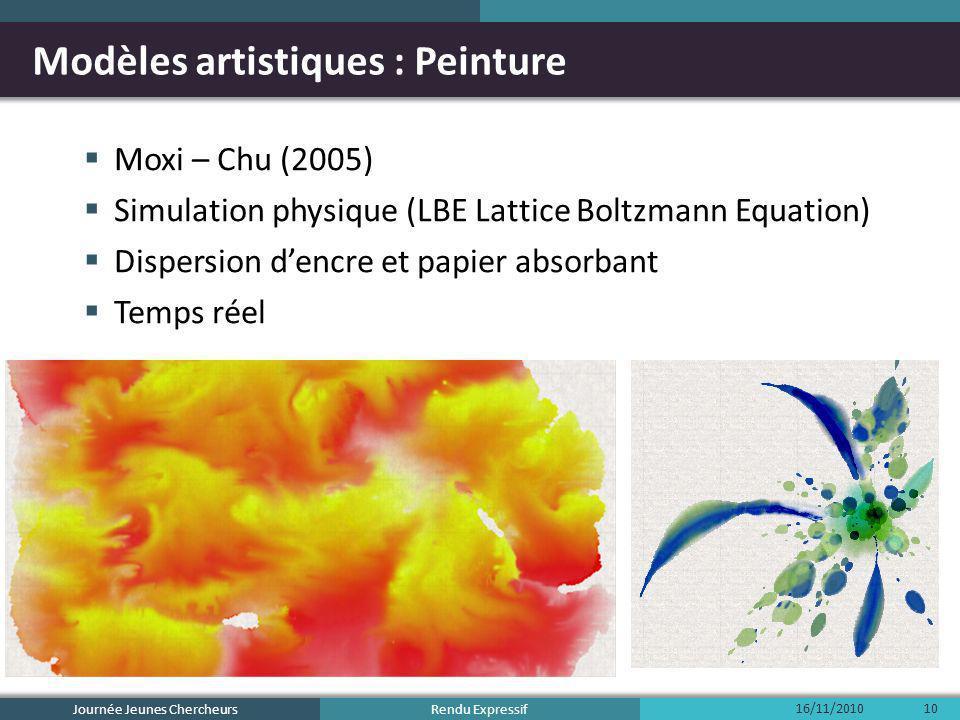 Rendu Expressif Modèles artistiques : Peinture Moxi – Chu (2005) Simulation physique (LBE Lattice Boltzmann Equation) Dispersion dencre et papier abso