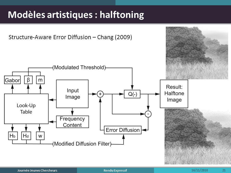 Rendu Expressif Modèles artistiques : halftoning Structure-Aware Error Diffusion – Chang (2009) 16/11/2010 Journée Jeunes Chercheurs 21