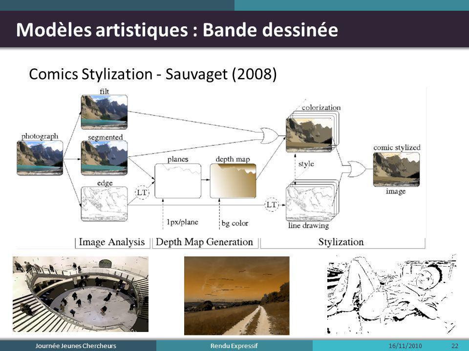 Rendu Expressif Modèles artistiques : Bande dessinée Comics Stylization - Sauvaget (2008) 16/11/2010Journée Jeunes Chercheurs22