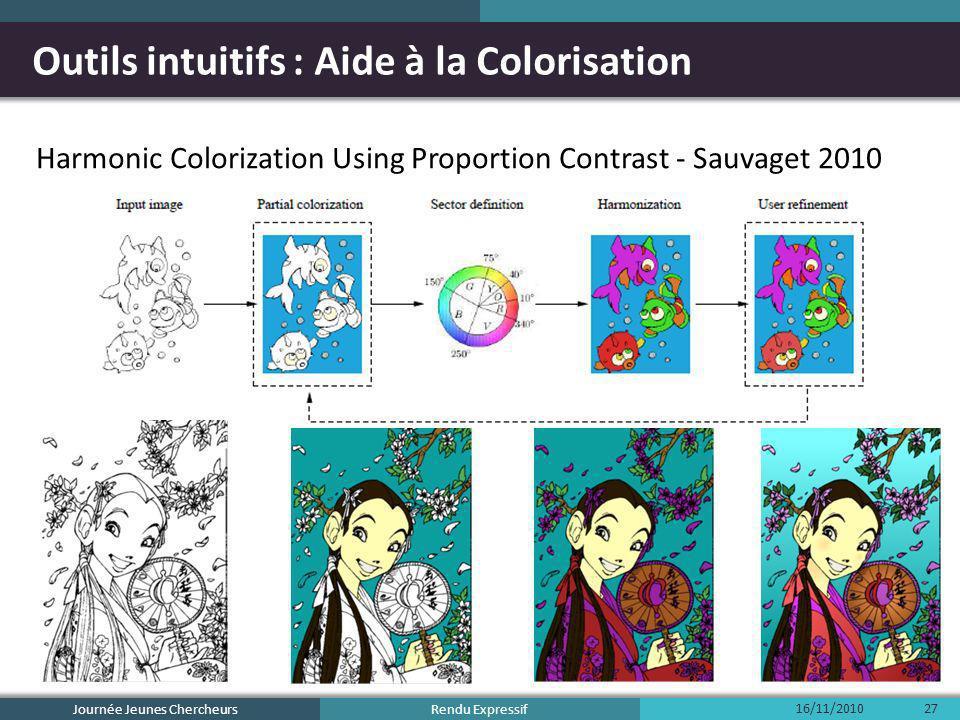 Rendu Expressif Outils intuitifs : Aide à la Colorisation Harmonic Colorization Using Proportion Contrast - Sauvaget 2010 16/11/2010 Journée Jeunes Ch