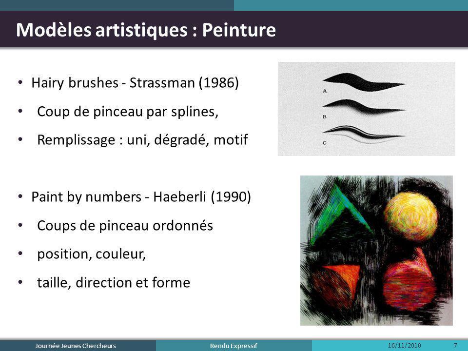 Rendu Expressif Modèles artistiques : Peinture Hairy brushes - Strassman (1986) Coup de pinceau par splines, Remplissage : uni, dégradé, motif Paint b