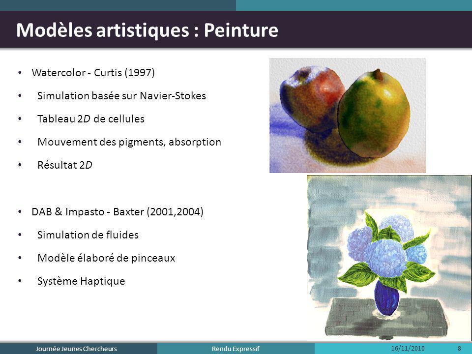 Rendu Expressif Modèles artistiques : Peinture Watercolor - Curtis (1997) Simulation basée sur Navier-Stokes Tableau 2D de cellules Mouvement des pigm