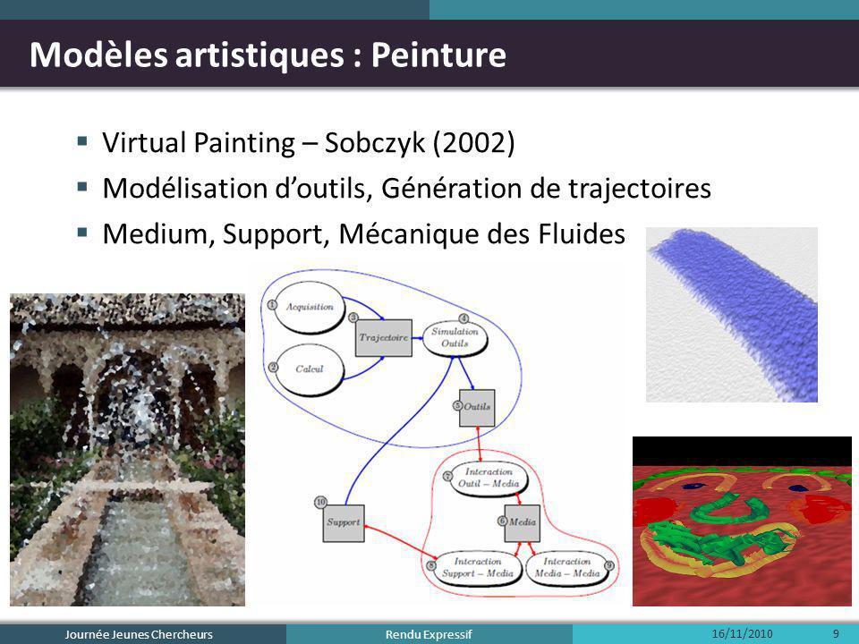 Rendu Expressif Modèles artistiques : Peinture Virtual Painting – Sobczyk (2002) Modélisation doutils, Génération de trajectoires Medium, Support, Méc