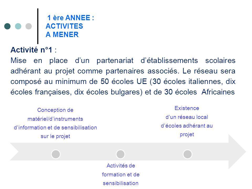 1 ère ANNEE : ACTIVITES A MENER Activité n°1 : Mise en place dun partenariat détablissements scolaires adhérant au projet comme partenaires associés.
