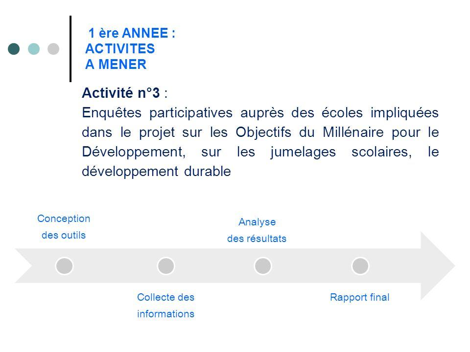 1 ère ANNEE : ACTIVITES A MENER Activité n°3 : Enquêtes participatives auprès des écoles impliquées dans le projet sur les Objectifs du Millénaire pou
