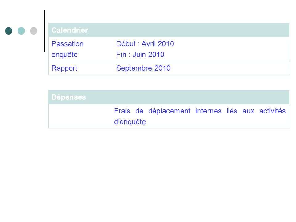 Dépenses Frais de déplacement internes liés aux activités denquête Calendrier Passation enquête Début : Avril 2010 Fin : Juin 2010 Rapport Septembre 2010
