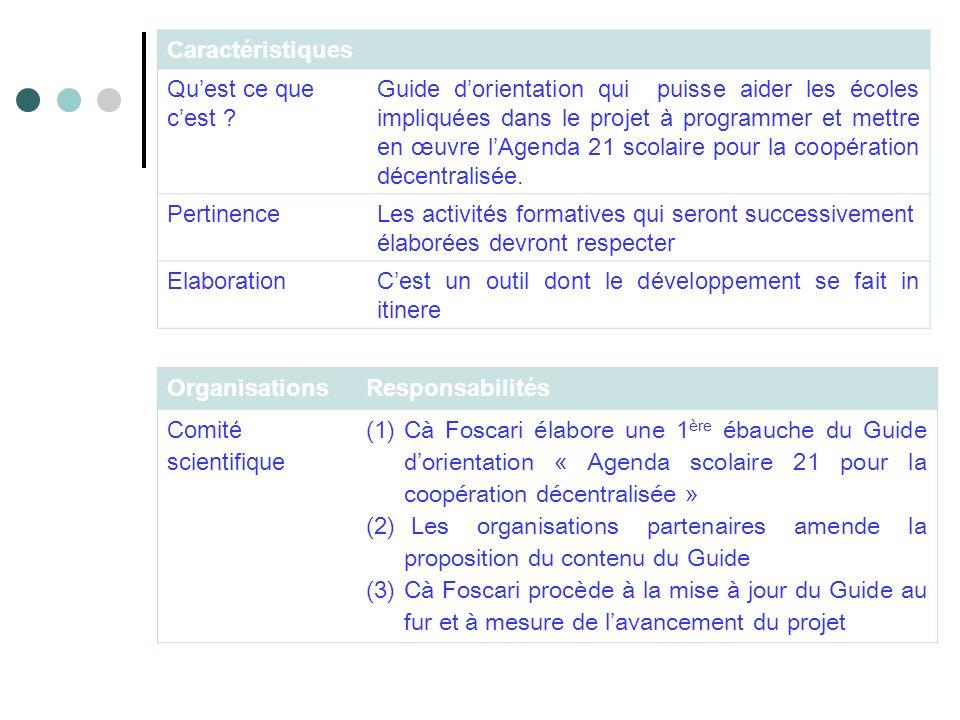 OrganisationsResponsabilités Comité scientifique (1)Cà Foscari élabore une 1 ère ébauche du Guide dorientation « Agenda scolaire 21 pour la coopératio