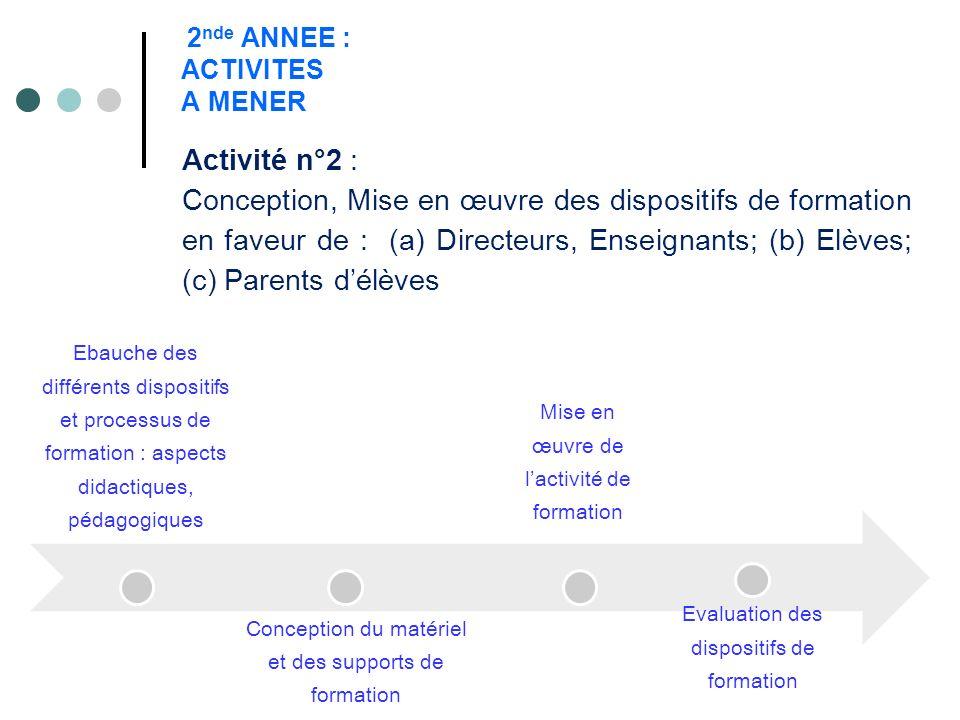 2 nde ANNEE : ACTIVITES A MENER Activité n°2 : Conception, Mise en œuvre des dispositifs de formation en faveur de : (a) Directeurs, Enseignants; (b)