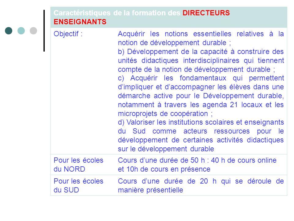 Caractéristiques de la formation des DIRECTEURS ENSEIGNANTS Objectif :Acquérir les notions essentielles relatives à la notion de développement durable
