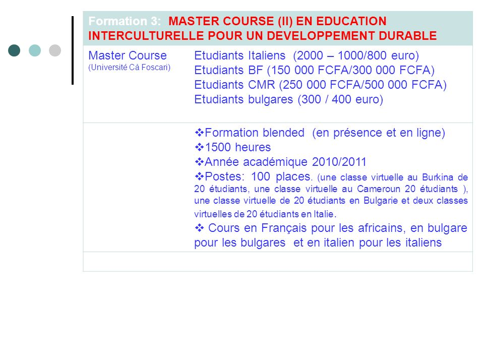 Formation 3: MASTER COURSE (II) EN EDUCATION INTERCULTURELLE POUR UN DEVELOPPEMENT DURABLE Master Course (Université Cà Foscari) Etudiants Italiens (2