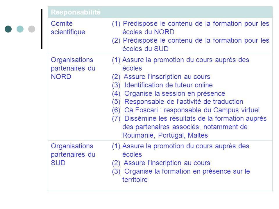 Responsabilité Comité scientifique (1) Prédispose le contenu de la formation pour les écoles du NORD (2) Prédispose le contenu de la formation pour les écoles du SUD Organisations partenaires du NORD (1)Assure la promotion du cours auprès des écoles (2) Assure linscription au cours (3) Identification de tuteur online (4) Organise la session en présence (5) Responsable de lactivité de traduction (6) Cà Foscari : responsable du Campus virtuel (7) Dissémine les résultats de la formation auprès des partenaires associés, notamment de Roumanie, Portugal, Maltes Organisations partenaires du SUD (1)Assure la promotion du cours auprès des écoles (2) Assure linscription au cours (3) Organise la formation en présence sur le territoire