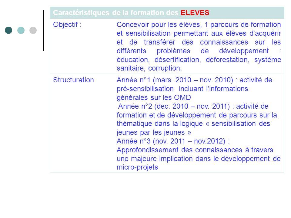 Caractéristiques de la formation des ELEVES Objectif :Concevoir pour les élèves, 1 parcours de formation et sensibilisation permettant aux élèves dacq