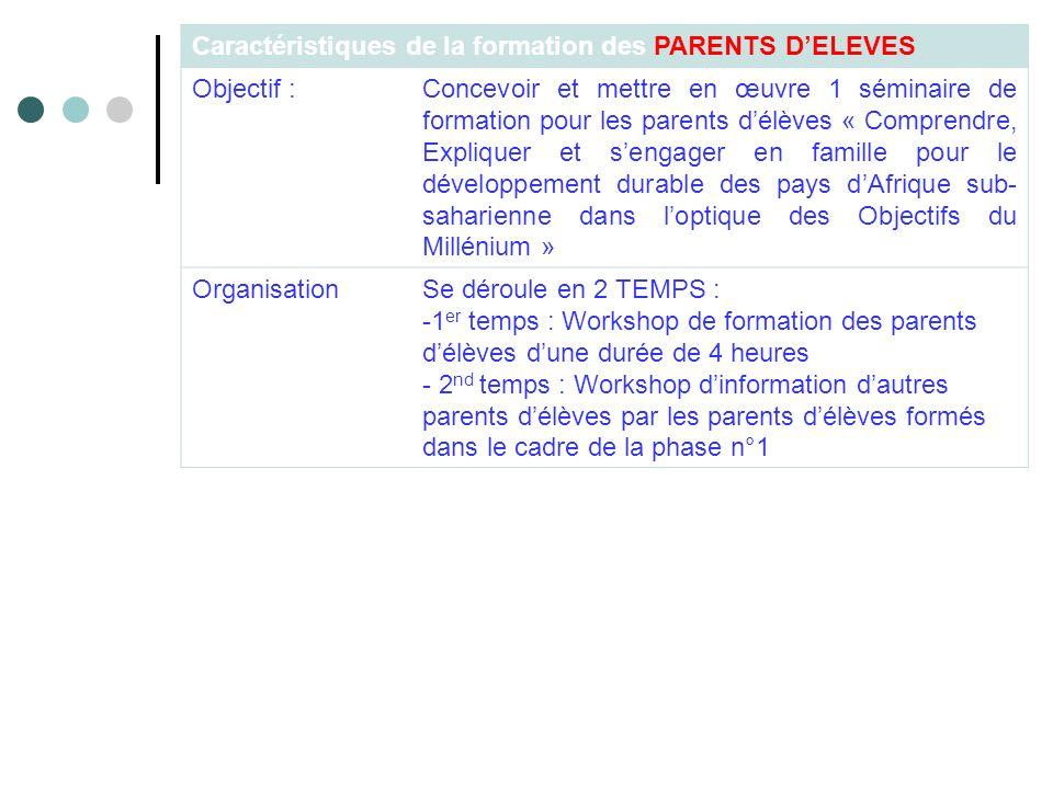 Caractéristiques de la formation des PARENTS DELEVES Objectif :Concevoir et mettre en œuvre 1 séminaire de formation pour les parents délèves « Compre