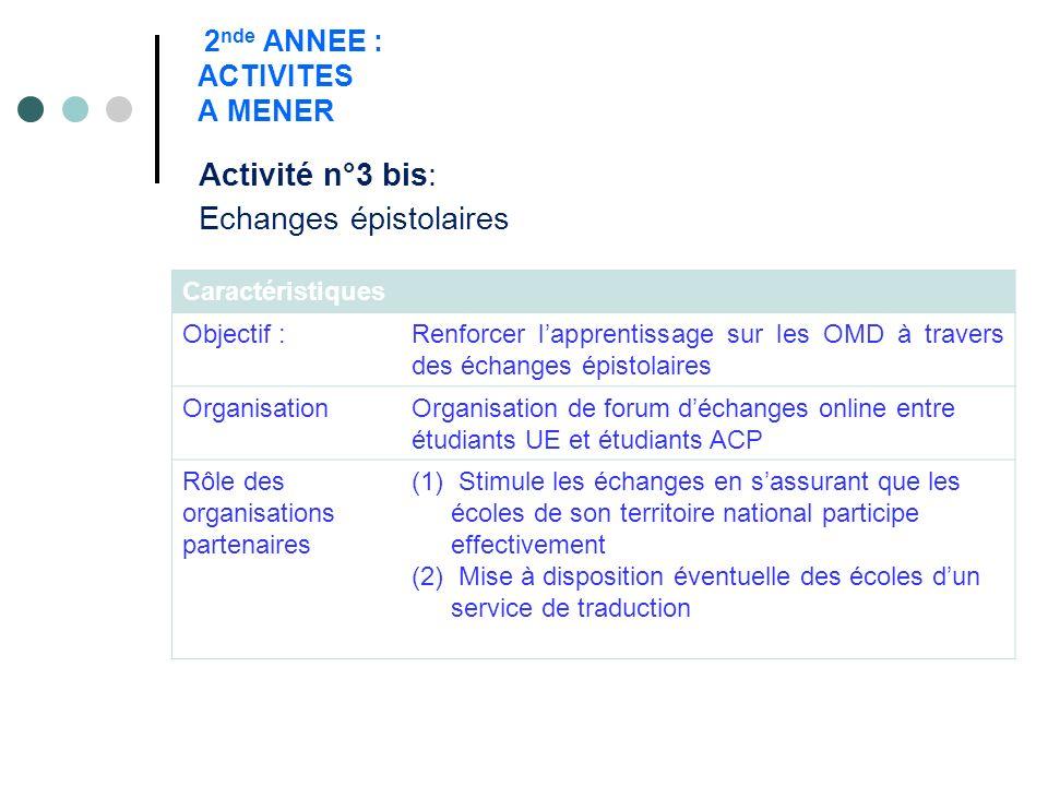 2 nde ANNEE : ACTIVITES A MENER Activité n°3 bis: Echanges épistolaires Caractéristiques Objectif :Renforcer lapprentissage sur les OMD à travers des