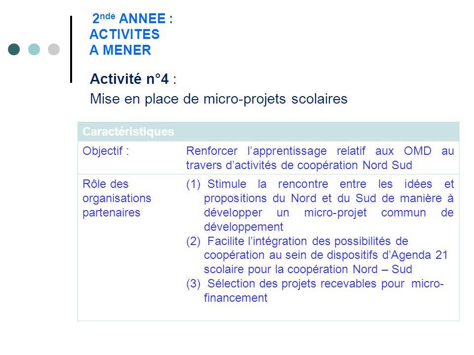 2 nde ANNEE : ACTIVITES A MENER Activité n°4 : Mise en place de micro-projets scolaires Caractéristiques Objectif :Renforcer lapprentissage relatif aux OMD au travers dactivités de coopération Nord Sud Rôle des organisations partenaires (1) Stimule la rencontre entre les idées et propositions du Nord et du Sud de manière à développer un micro-projet commun de développement (2) Facilite lintégration des possibilités de coopération au sein de dispositifs dAgenda 21 scolaire pour la coopération Nord – Sud (3) Sélection des projets recevables pour micro- financement