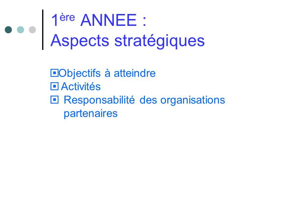 1 ère ANNEE : Aspects stratégiques Objectifs à atteindre Activités Responsabilité des organisations partenaires