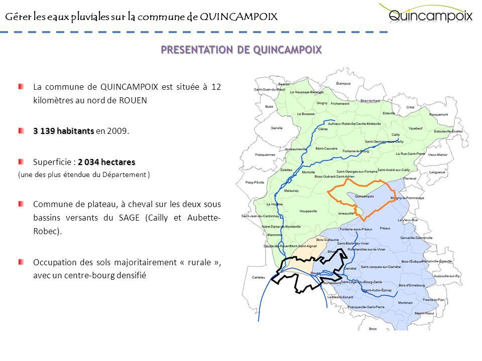 Gérer les eaux pluviales sur la commune de QUINCAMPOIX Procédure de révision du POS en PLU : volonté de la commune de répondre aux exigences réglementaires en matière de caractérisation du risque dinondation dans les documents de planification urbaine (Article R 111-2 du Code de lUrbanisme).