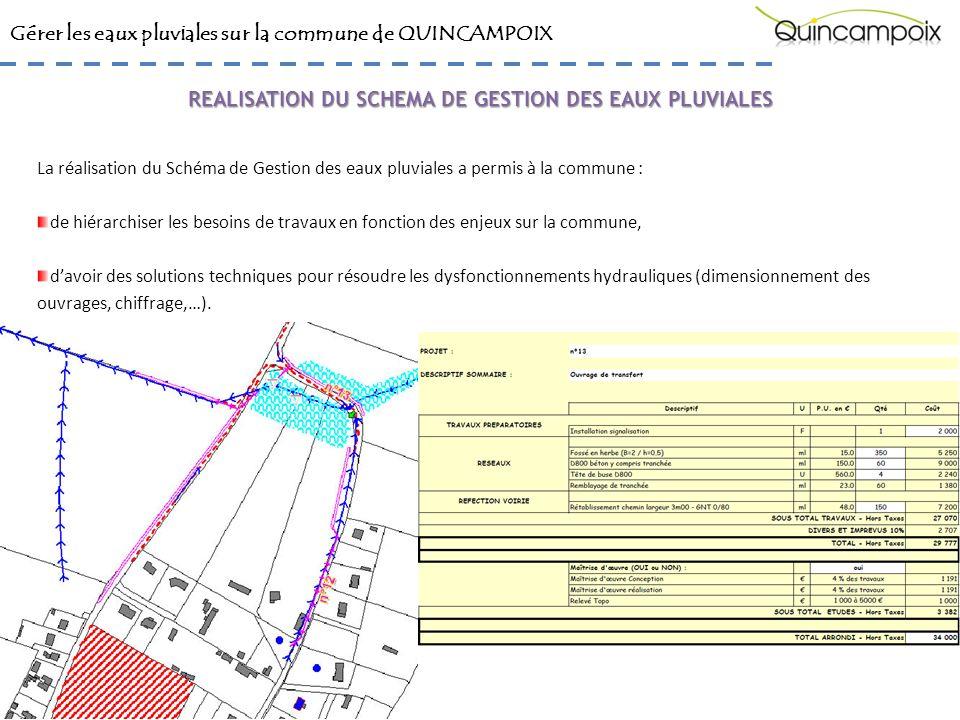 Gérer les eaux pluviales sur la commune de QUINCAMPOIX La réalisation du Schéma de Gestion des eaux pluviales a permis à la commune : le zonage ne comporte quune seule zone Détablir un règlement de gestion des eaux pluviales sur la commune.