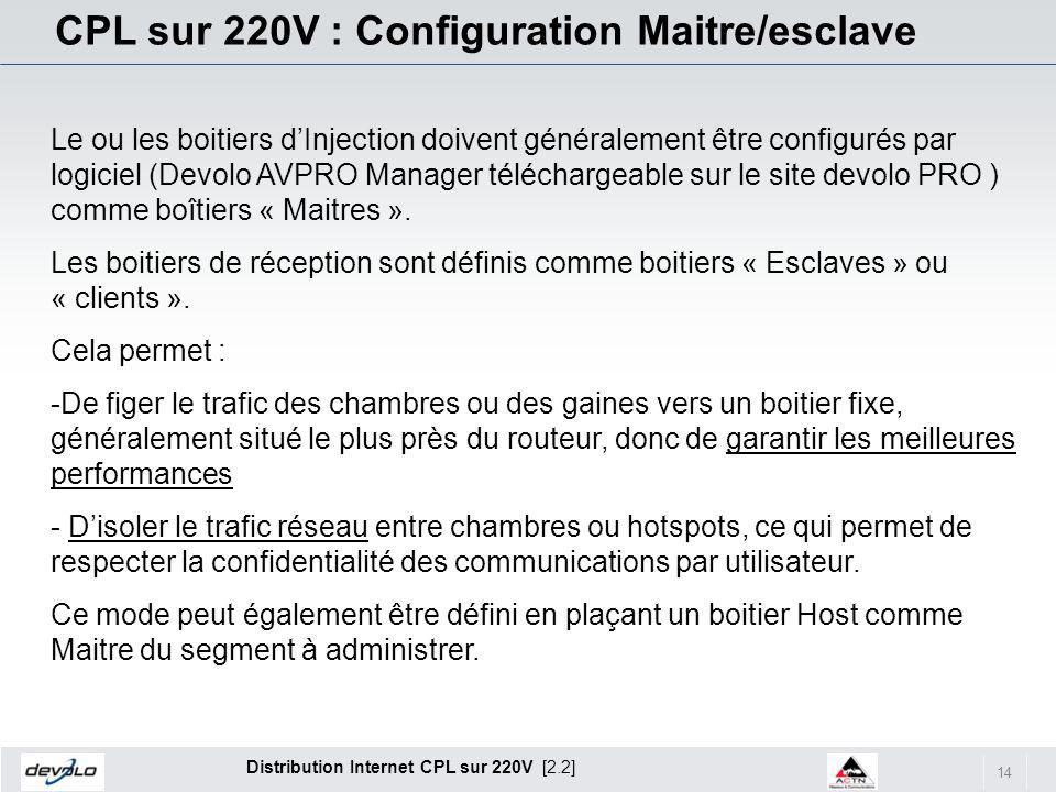 14 Distribution Internet CPL sur 220V [2.2] Le ou les boitiers dInjection doivent généralement être configurés par logiciel (Devolo AVPRO Manager télé