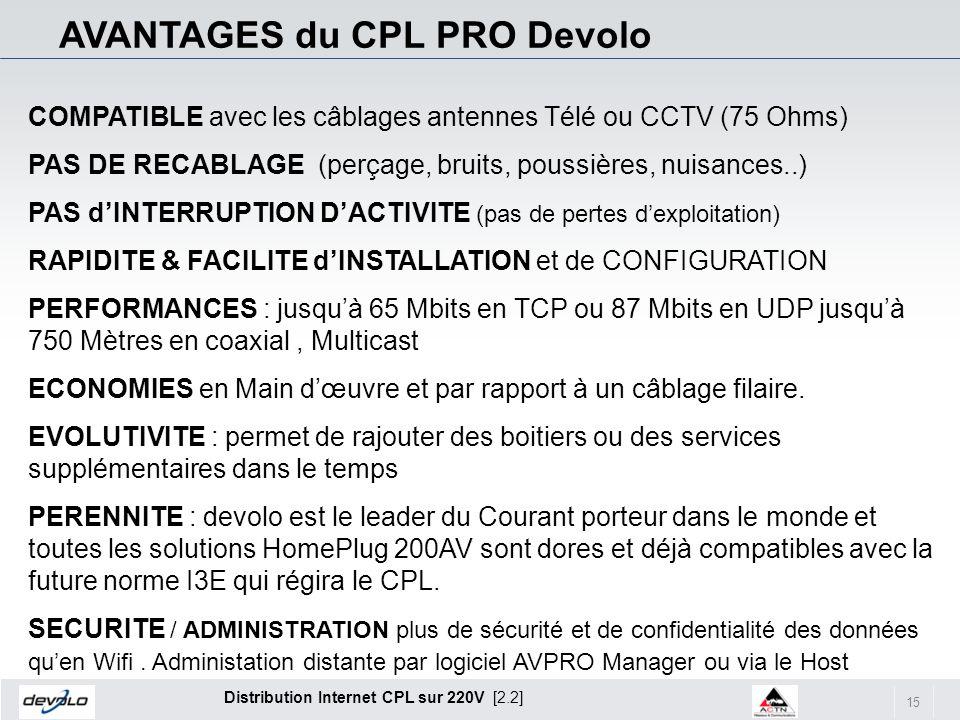 15 Distribution Internet CPL sur 220V [2.2] AVANTAGES du CPL PRO Devolo COMPATIBLE avec les câblages antennes Télé ou CCTV (75 Ohms) PAS DE RECABLAGE