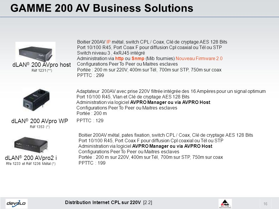16 Distribution Internet CPL sur 220V [2.2] dLAN ® 200 AVpro2 i Rfe 1233 et Réf 1236 Métal (*) dLAN ® 200 AVpro host Réf 1231 (**) dLAN ® 200 AVpro WP