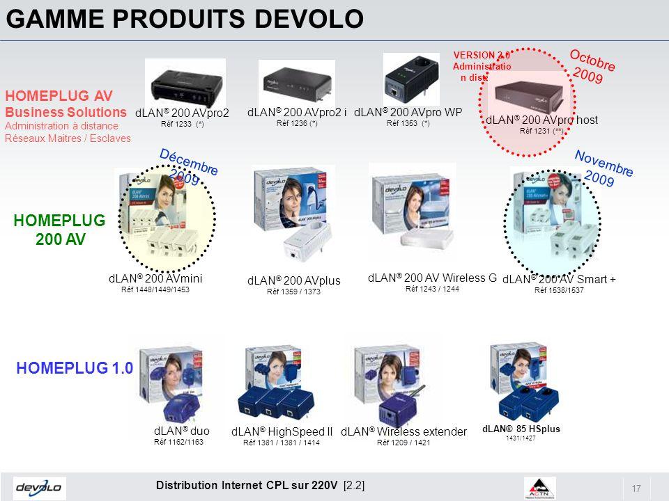 17 Distribution Internet CPL sur 220V [2.2] dLAN ® 200 AVpro2 i Réf 1236 (*) dLAN ® 200 AVpro2 Réf 1233 (*) HOMEPLUG AV Business Solutions Administrat