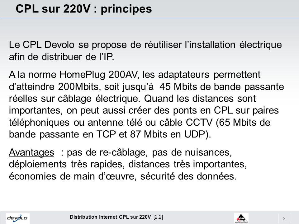 2 Distribution Internet CPL sur 220V [2.2] Le CPL Devolo se propose de réutiliser linstallation électrique afin de distribuer de lIP. A la norme HomeP