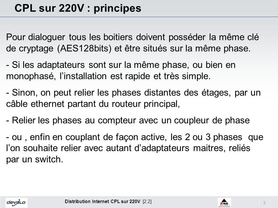 3 Distribution Internet CPL sur 220V [2.2] Pour dialoguer tous les boitiers doivent posséder la même clé de cryptage (AES128bits) et être situés sur l
