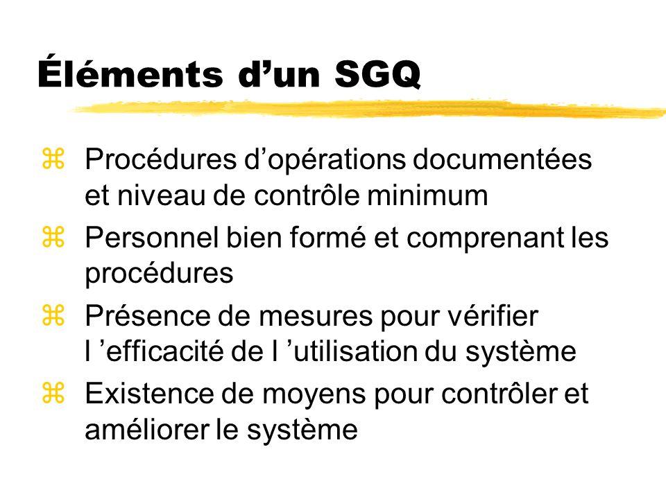 Exigences ISO 9000 4.10 Contrôles et des essais 4.9 Maîtrise des processus 4.8 Identification et traçabilité du produit 4.7 Maîtrise du produit fourni par le client 4.6 Achats 4.5 Maîtrise des documents et données 4.4 Maîtrise de la conception 4.3 Revue de contrat 4.2 Système qualité 4.1 Responsabilité de la direction ISO 9003 ISO 9002 ISO 9001 ISO 9000