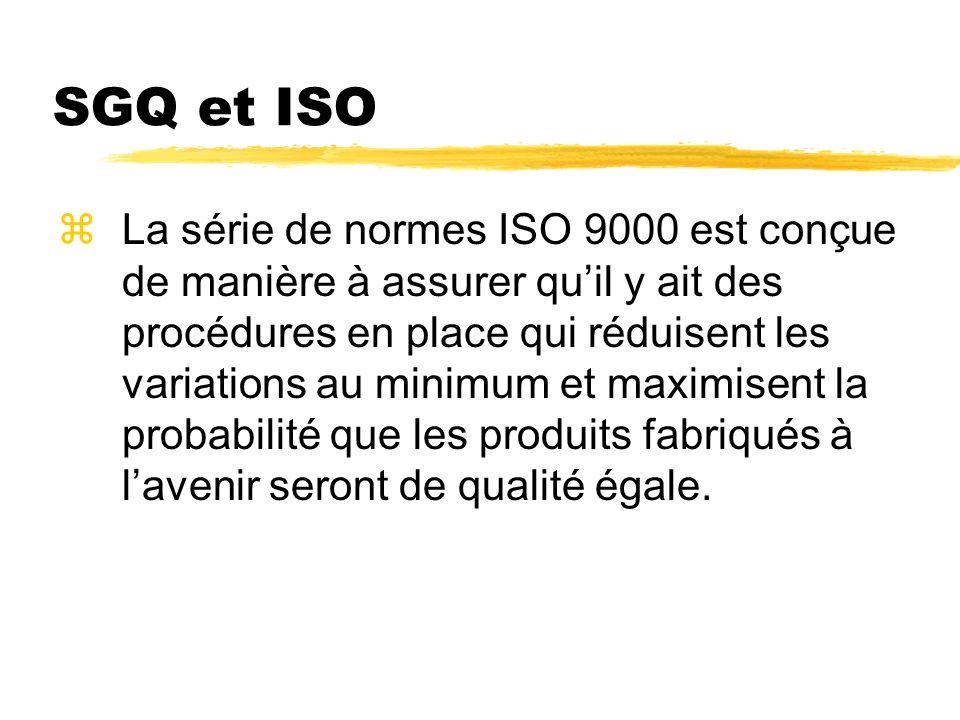 ISO 16000 ISO/TS 16949:1999, Systèmes qualité – Fournisseurs pour l automobile – Exigences particulières pour l application de l ISO 9001:1994 Conseils de nature sectorielle pour l application de la norme ISO 9001 dans l industrie automobile.