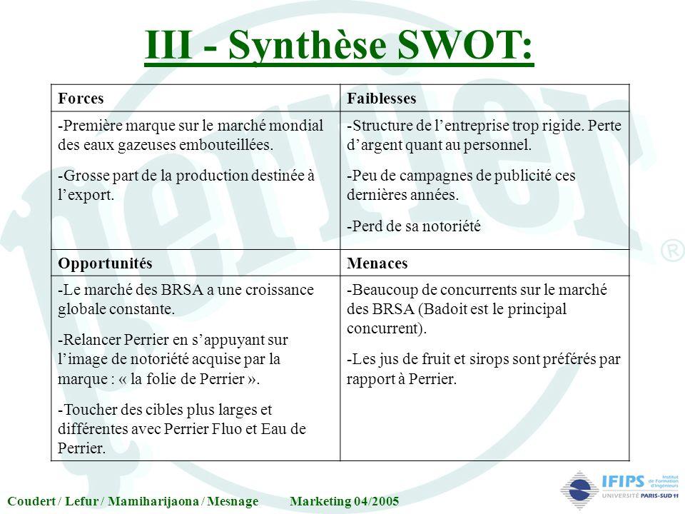 III - Synthèse SWOT: ForcesFaiblesses -Première marque sur le marché mondial des eaux gazeuses embouteillées. -Grosse part de la production destinée à