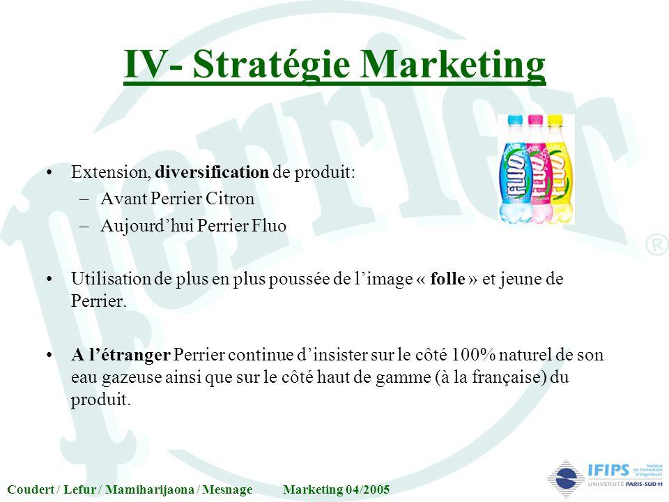 IV- Stratégie Marketing Extension, diversification de produit: –Avant Perrier Citron –Aujourdhui Perrier Fluo Utilisation de plus en plus poussée de l