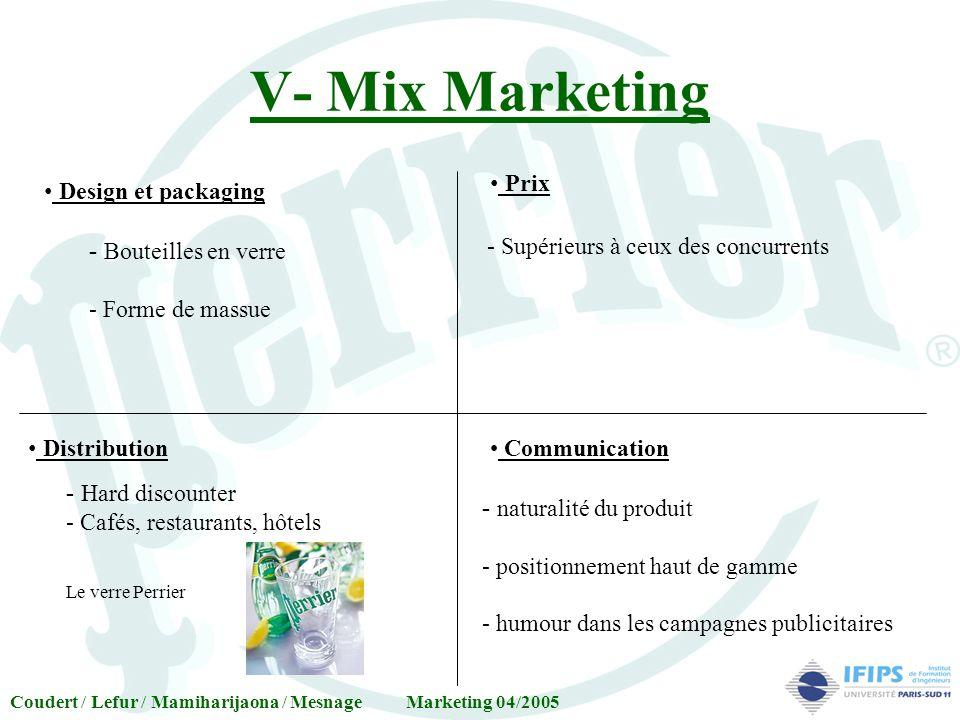 V- Mix Marketing Design et packaging Distribution Prix Communication - Bouteilles en verre - Forme de massue - Hard discounter - Cafés, restaurants, h
