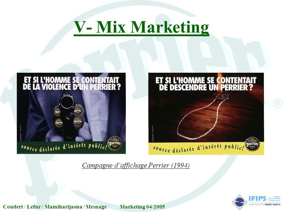 V- Mix Marketing Campagne daffichage Perrier (1994) Coudert / Lefur / Mamiharijaona / Mesnage Marketing 04/2005
