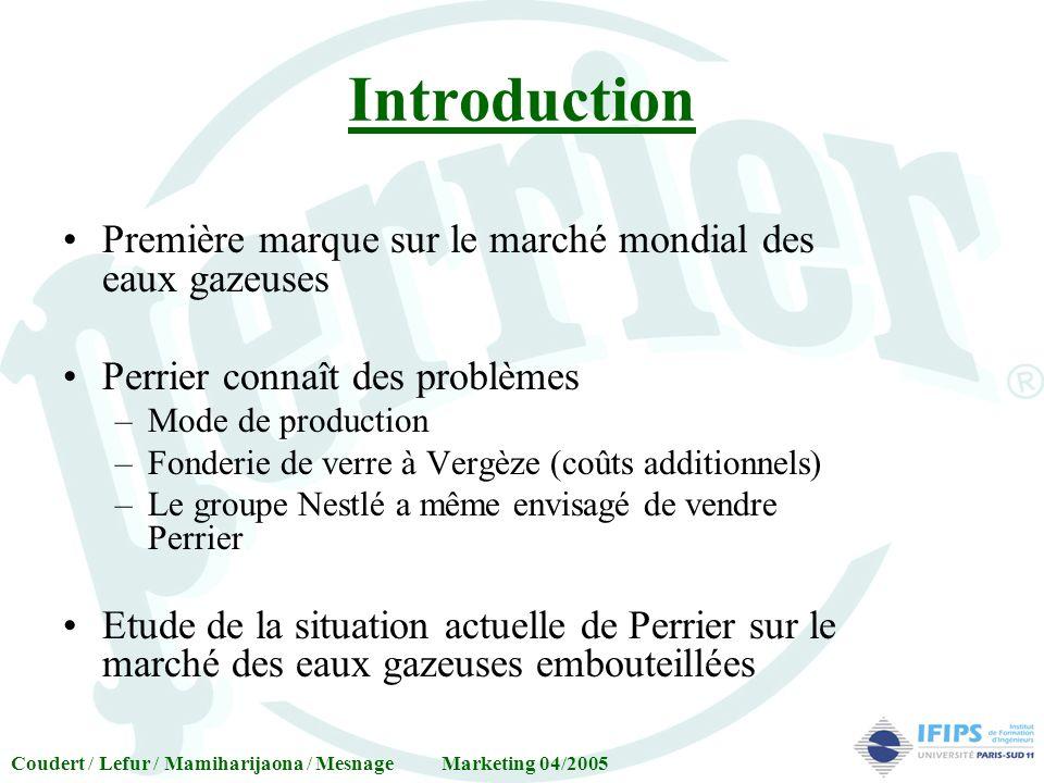 Introduction Première marque sur le marché mondial des eaux gazeuses Perrier connaît des problèmes –Mode de production –Fonderie de verre à Vergèze (c
