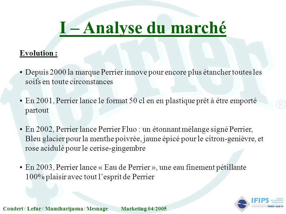 I – Analyse du marché Coudert / Lefur / Mamiharijaona / Mesnage Marketing 04/2005 Evolution : Depuis 2000 la marque Perrier innove pour encore plus ét