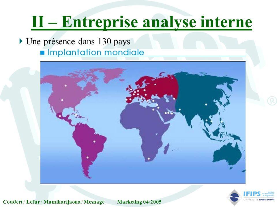 Une présence dans 130 pays Coudert / Lefur / Mamiharijaona / Mesnage Marketing 04/2005 II – Entreprise analyse interne