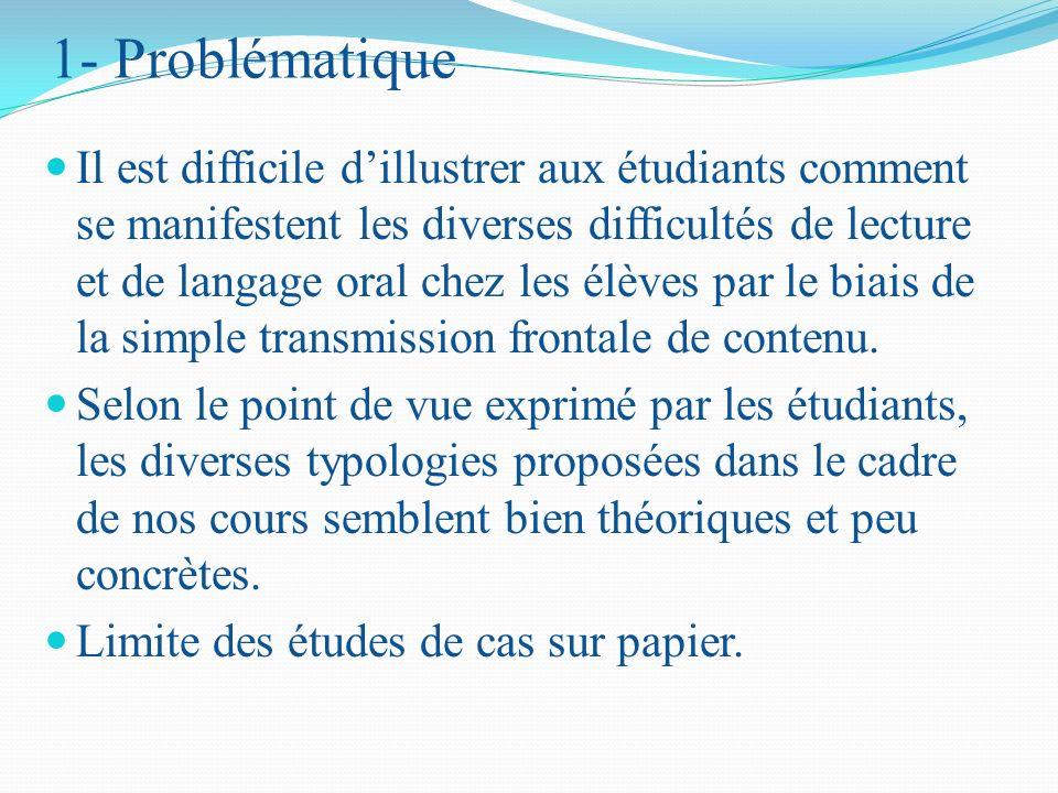 1- Problématique Il est difficile dillustrer aux étudiants comment se manifestent les diverses difficultés de lecture et de langage oral chez les élèves par le biais de la simple transmission frontale de contenu.